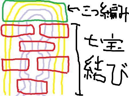 sippomitu